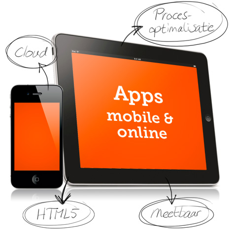 Mobiele apps en webapplicaties